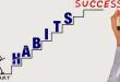 Sức mạnh của thói quen -   - th  i quen v   th  nh cong 110x75