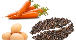 Khi gặp phải Nghịch cảnh bạn sẽ chọn là cà rốt hay trứng và hạt cà phê -   - tr   ng c    r   t c   ph   310x165