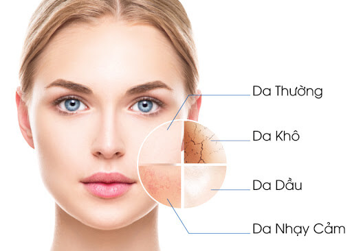Nên lựa chọn sản phẩm phù hợp với cơ địa làn da của mình